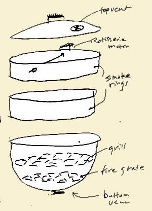 Cook'n'Kettle Diagram